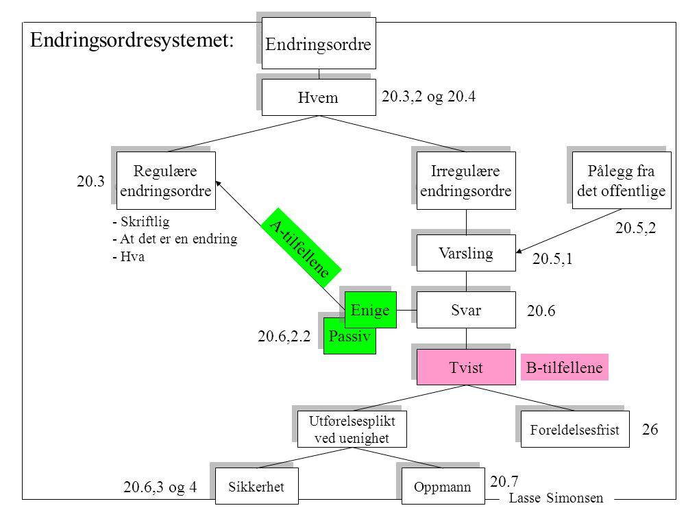 Endringsordresystemet: