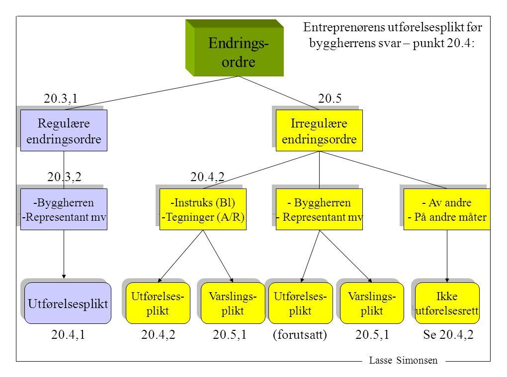 Endrings- ordre Entreprenørens utførelsesplikt før