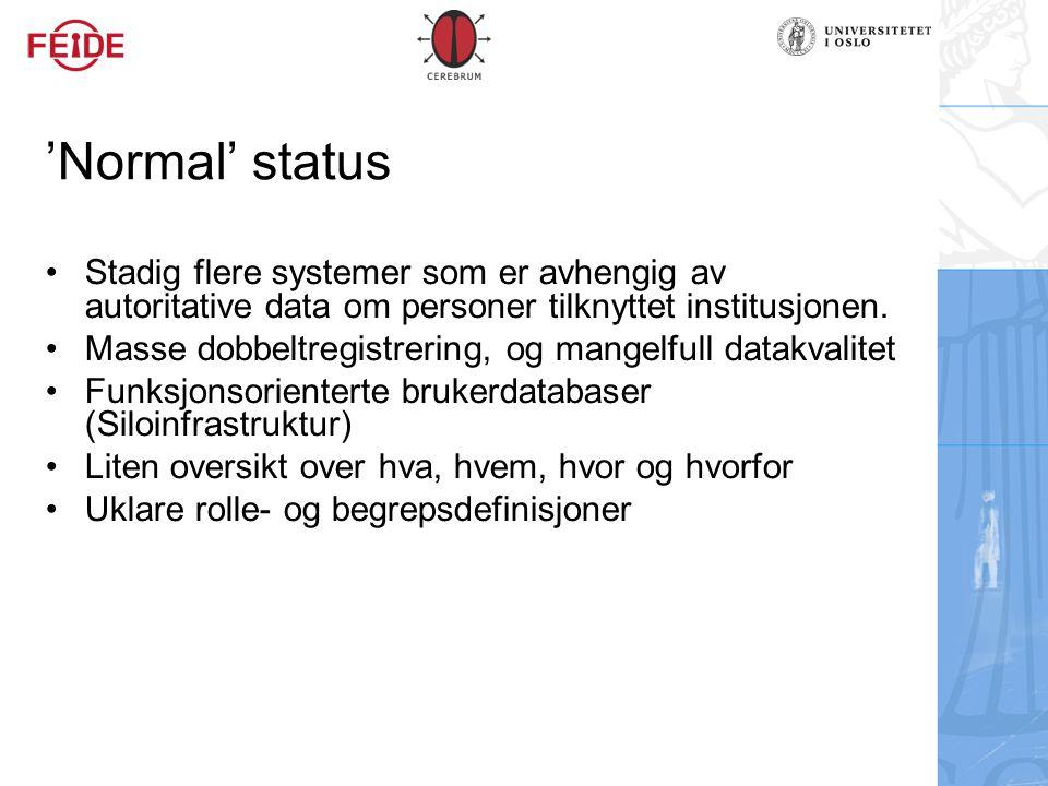 'Normal' status Stadig flere systemer som er avhengig av autoritative data om personer tilknyttet institusjonen.