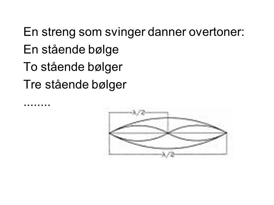 En streng som svinger danner overtoner: