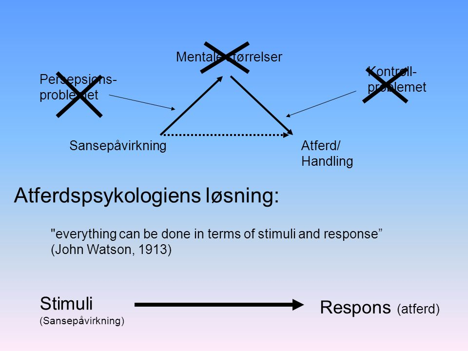 Atferdspsykologiens løsning: