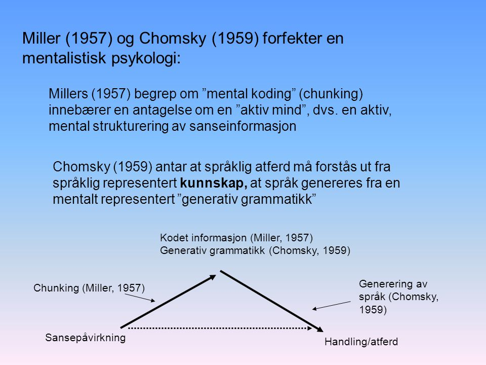 Miller (1957) og Chomsky (1959) forfekter en mentalistisk psykologi: