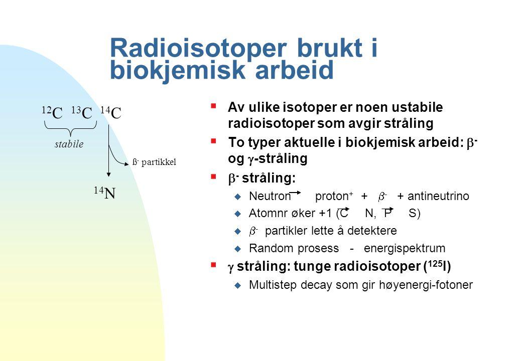 Radioisotoper brukt i biokjemisk arbeid