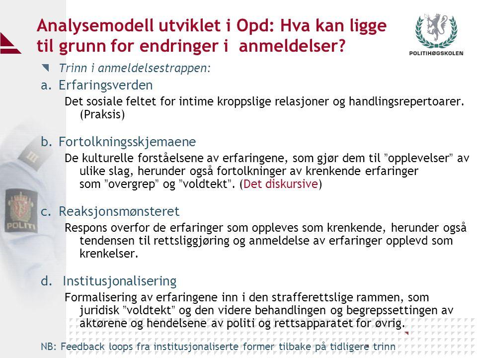 Analysemodell utviklet i Opd: Hva kan ligge til grunn for endringer i anmeldelser
