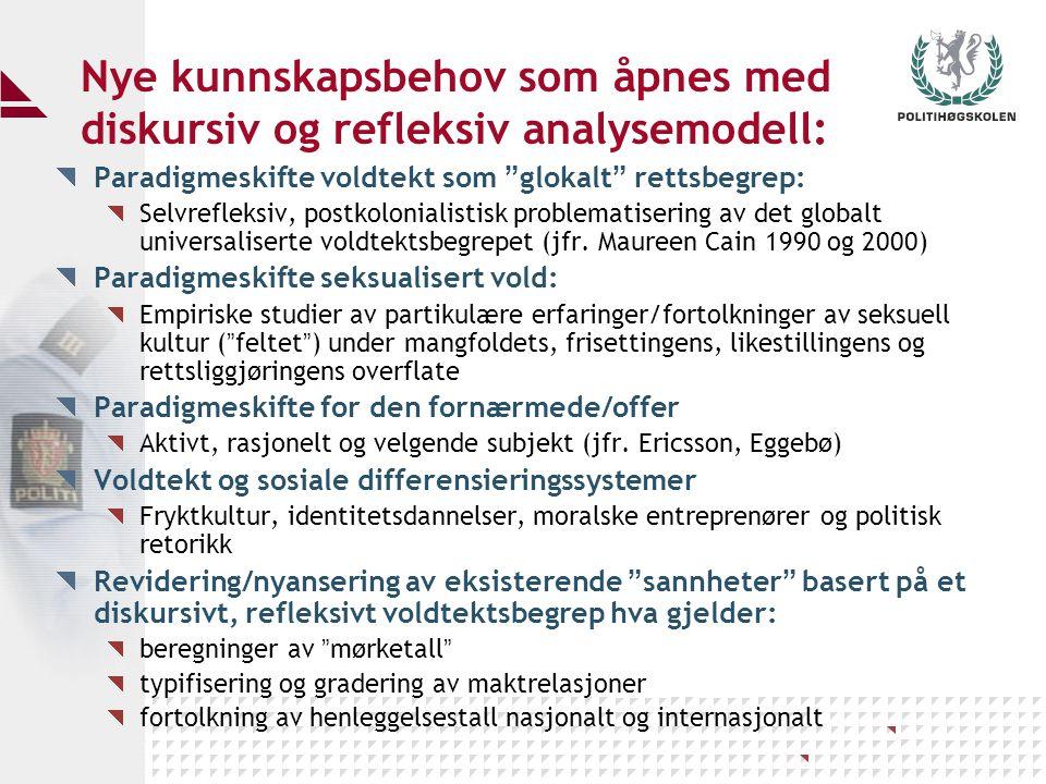 Nye kunnskapsbehov som åpnes med diskursiv og refleksiv analysemodell: