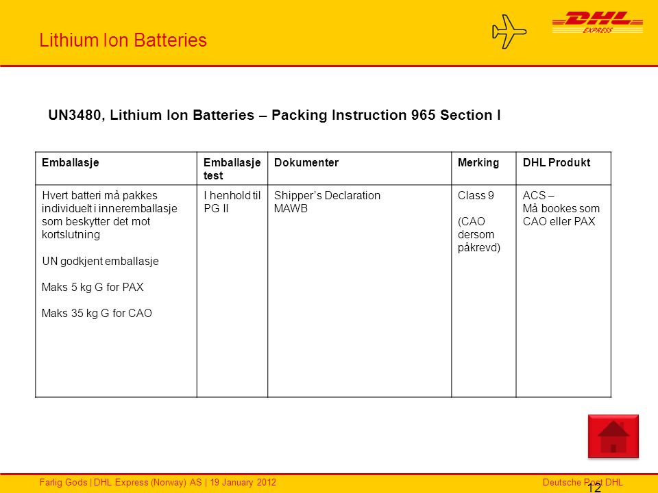 Lithium Ion Batteries UN3480, Lithium Ion Batteries – Packing Instruction 965 Section I. Emballasje.