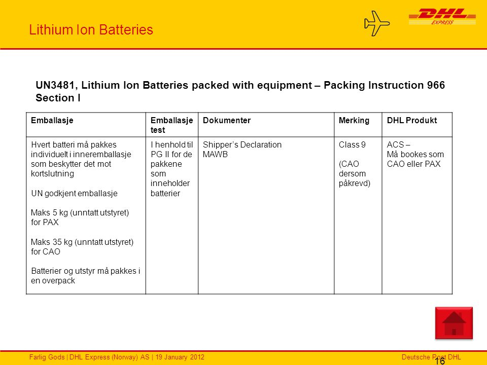 Lithium Ion Batteries UN3481, Lithium Ion Batteries packed with equipment – Packing Instruction 966 Section I.