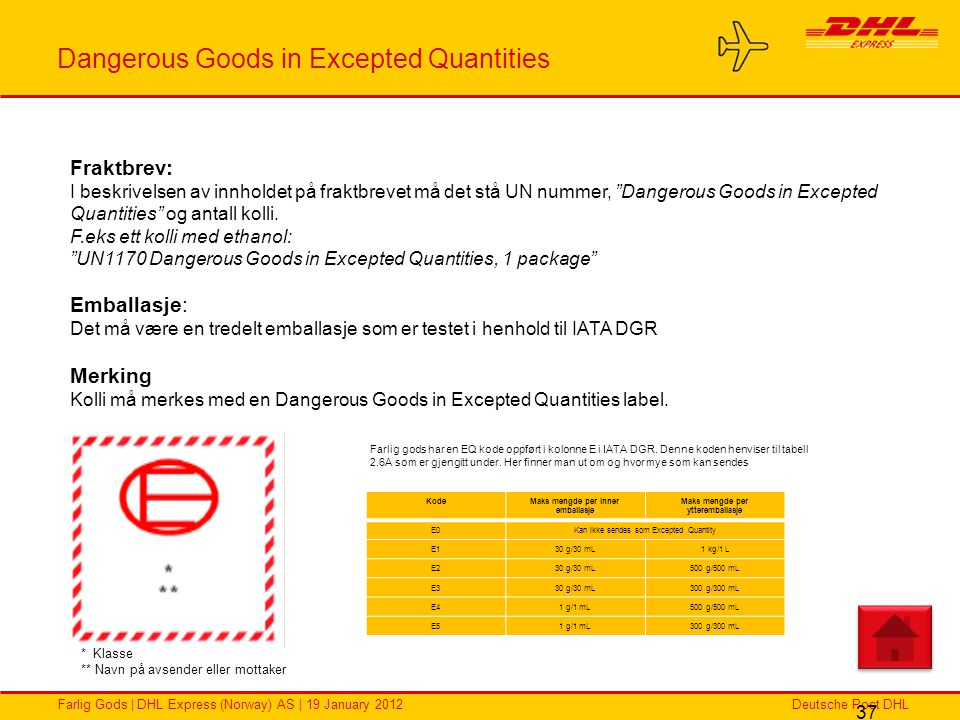 Dangerous Goods in Excepted Quantities