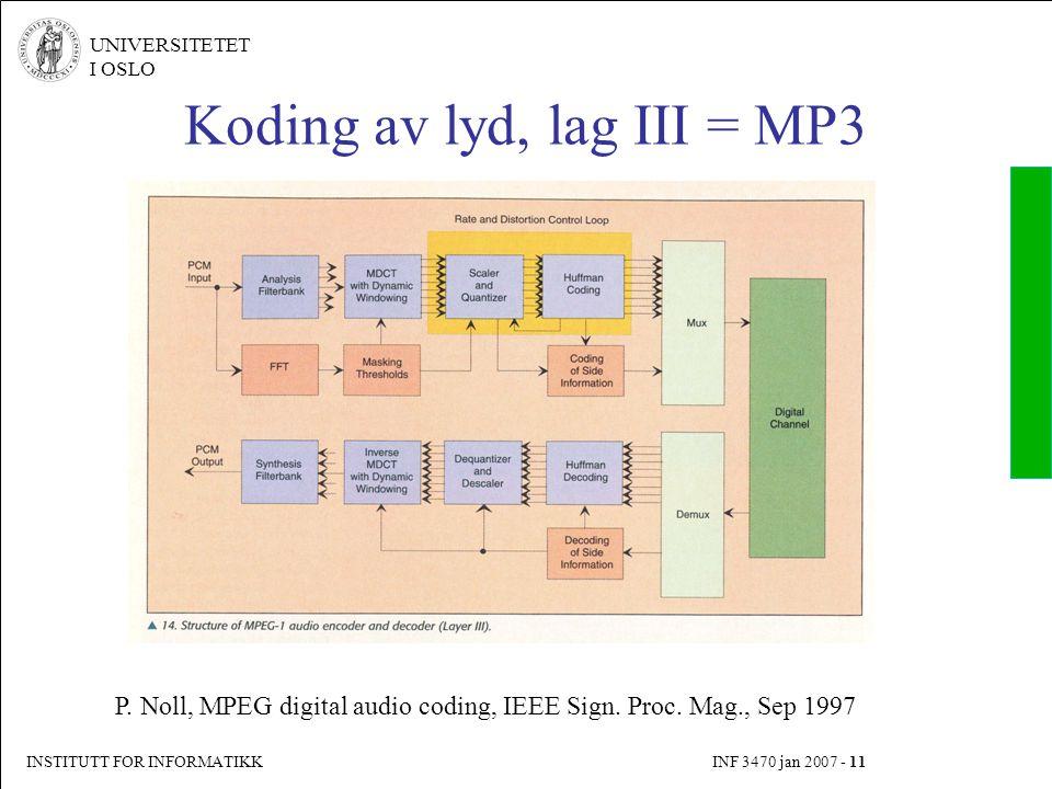 Koding av lyd, lag III = MP3