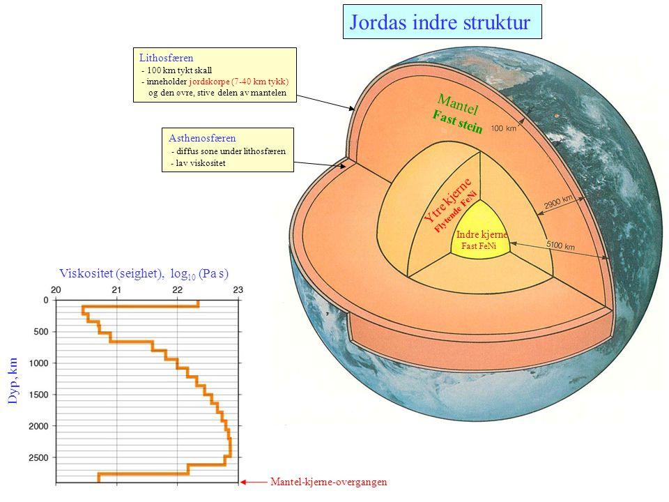 Jordas indre struktur Mantel Fast stein Ytre kjerne
