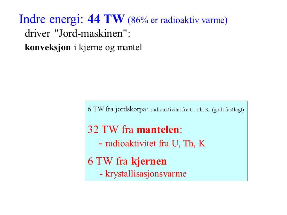 Indre energi: 44 TW (86% er radioaktiv varme)