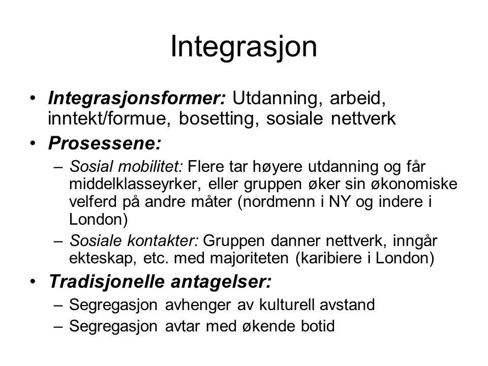 Integrasjon Integrasjonsformer: Utdanning, arbeid, inntekt/formue, bosetting, sosiale nettverk. Prosessene: