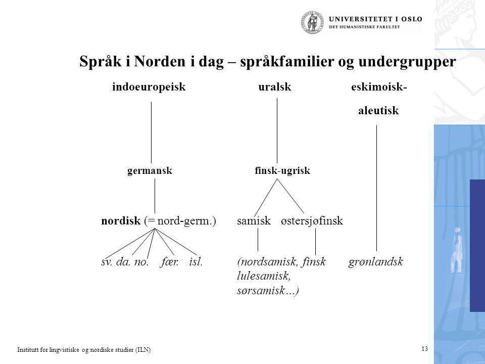 Språk i Norden i dag – språkfamilier og undergrupper
