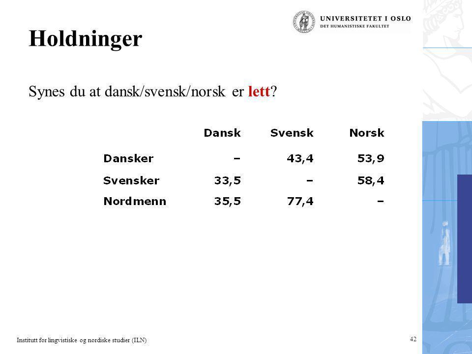 Holdninger Synes du at dansk/svensk/norsk er lett