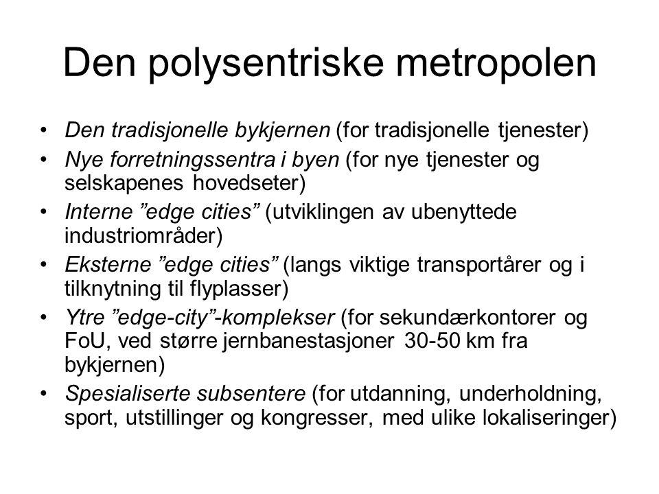 Den polysentriske metropolen