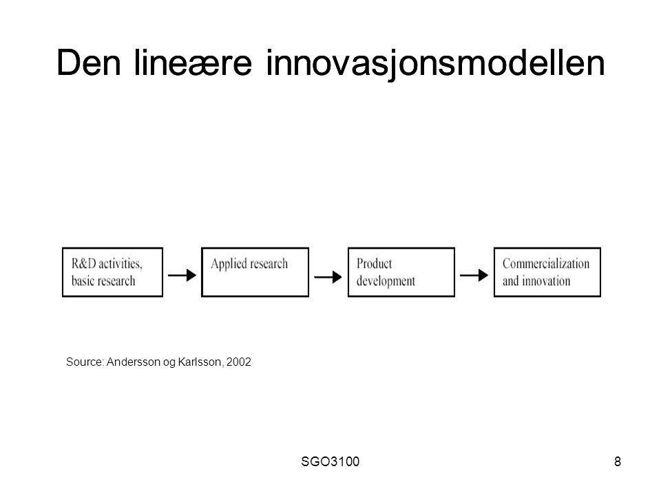 Den lineære innovasjonsmodellen