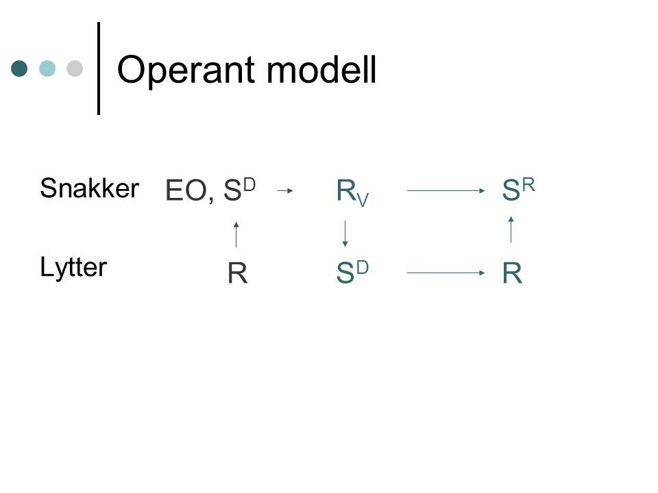 Operant modell Snakker Lytter EO, SD RV SR R SD R