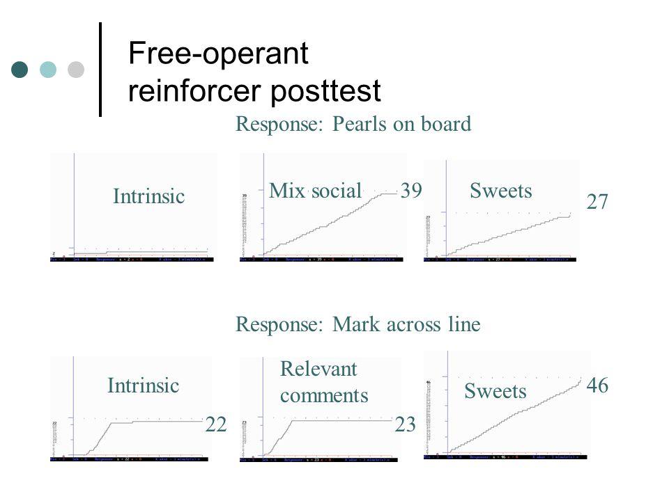 Free-operant reinforcer posttest