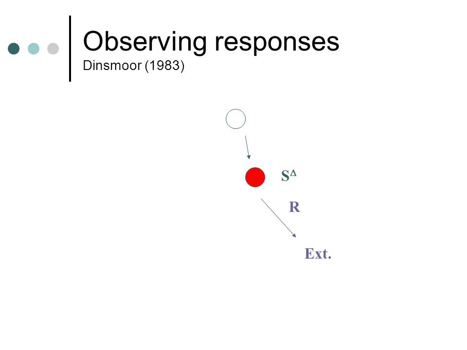 Observing responses Dinsmoor (1983)