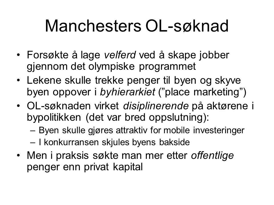 Manchesters OL-søknad