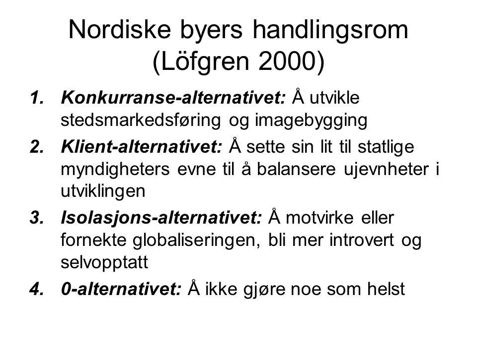 Nordiske byers handlingsrom (Löfgren 2000)