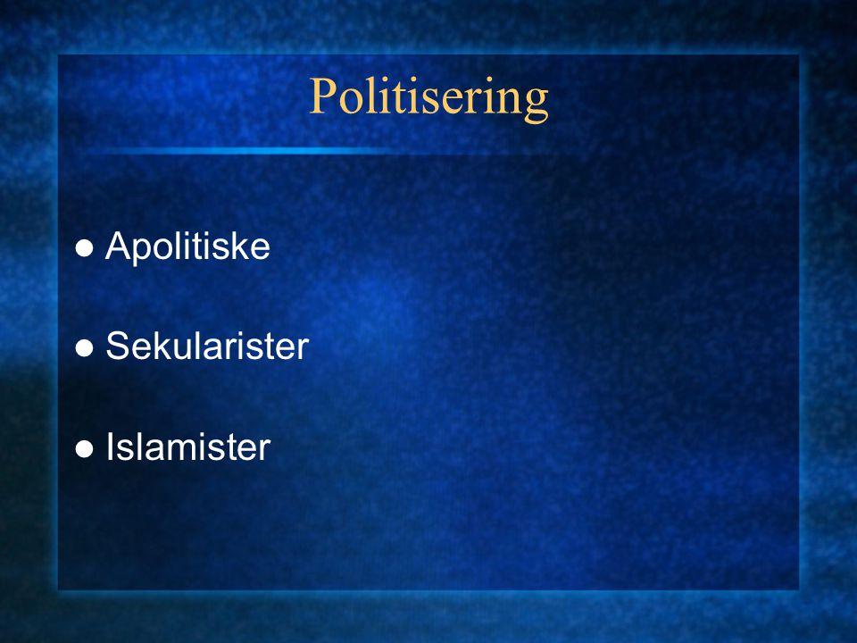 Politisering Apolitiske Sekularister Islamister