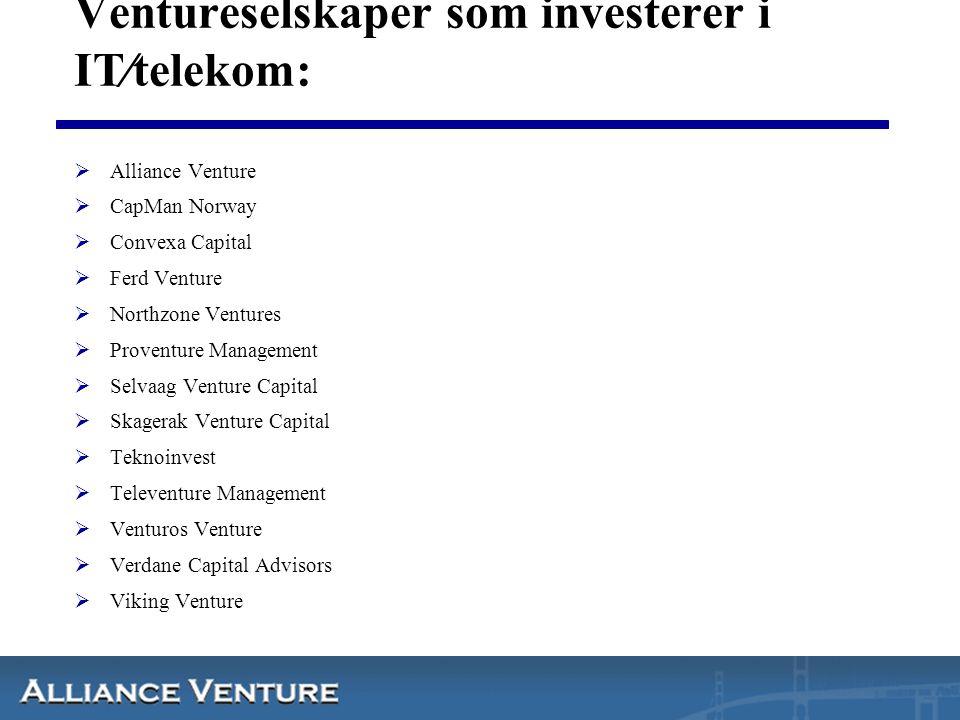 Ventureselskaper som investerer i IT⁄telekom: