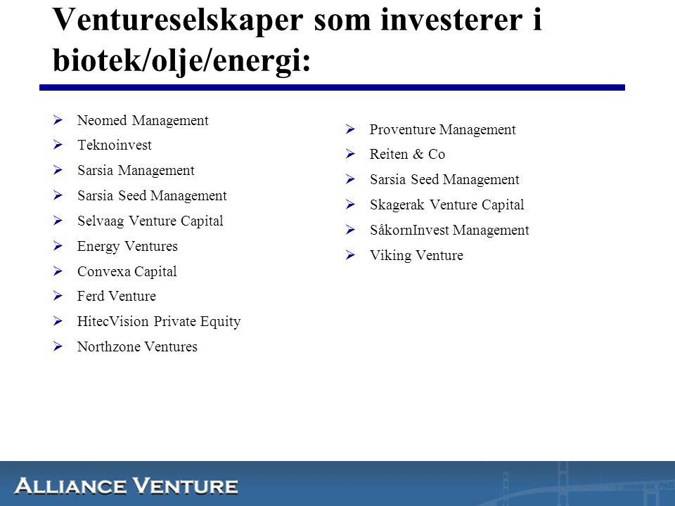 Ventureselskaper som investerer i biotek/olje/energi: