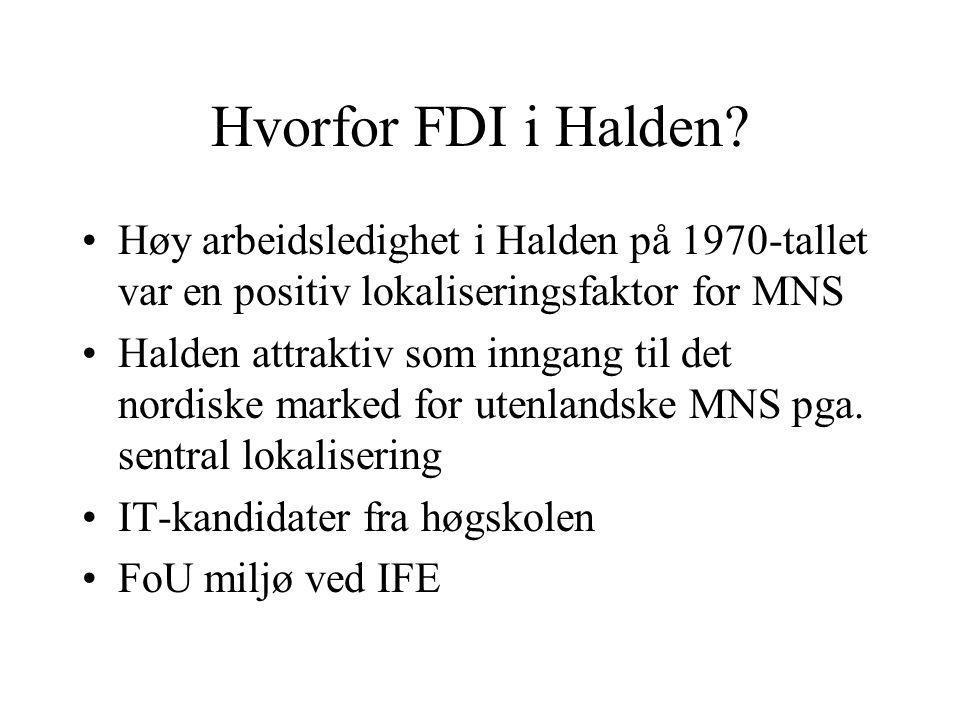 Hvorfor FDI i Halden Høy arbeidsledighet i Halden på 1970-tallet var en positiv lokaliseringsfaktor for MNS.