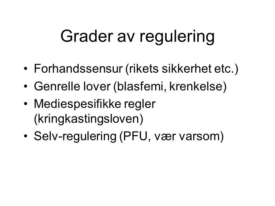 Grader av regulering Forhandssensur (rikets sikkerhet etc.)