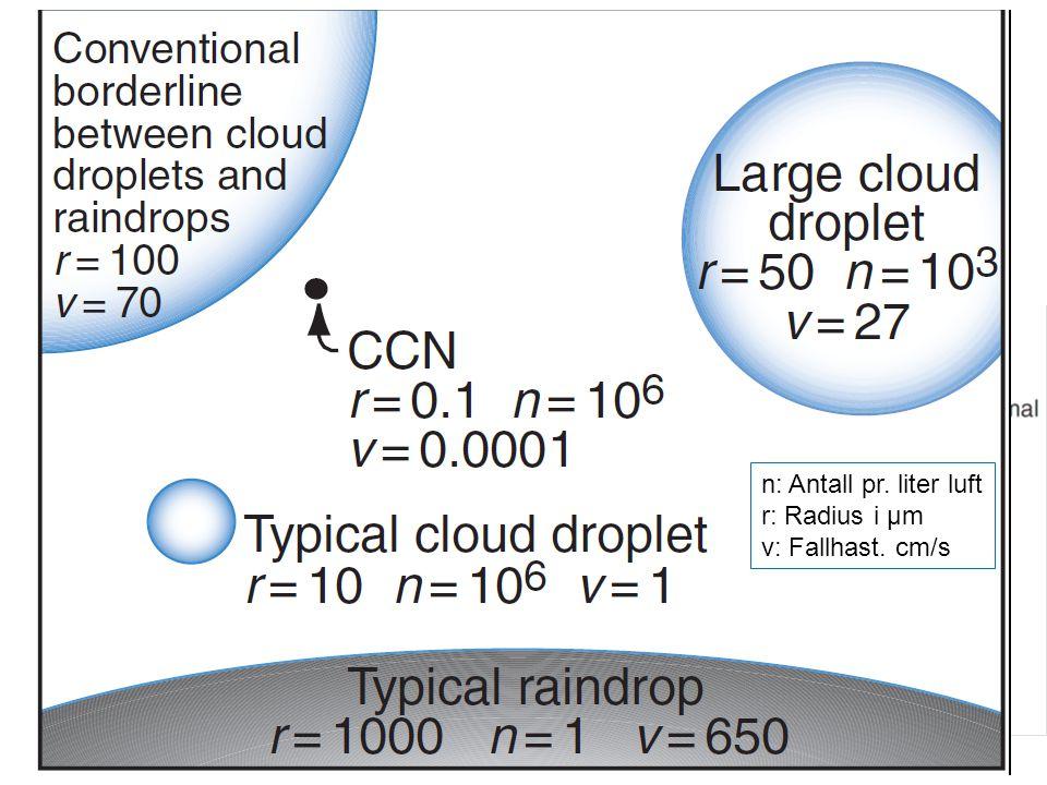 SF 3. Observert skyvann < Adiabatisk beregnet skyvann