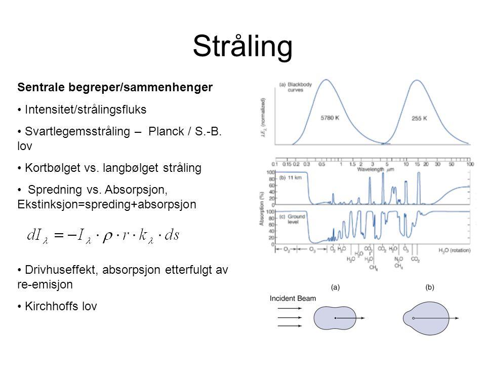 Stråling Sentrale begreper/sammenhenger Intensitet/strålingsfluks