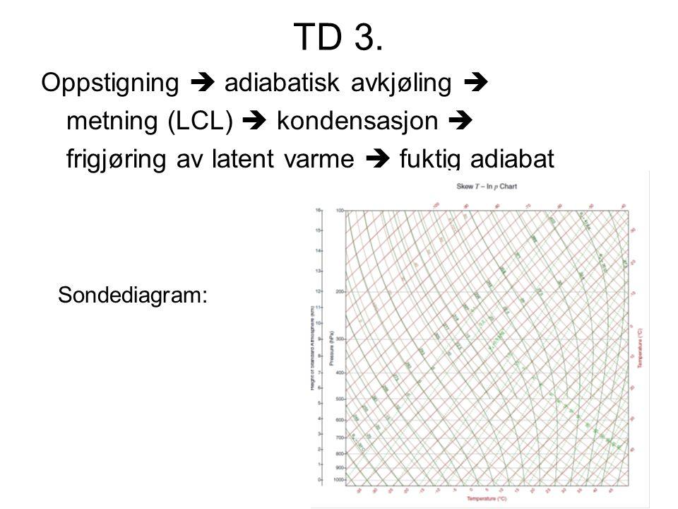 TD 3. Oppstigning  adiabatisk avkjøling 