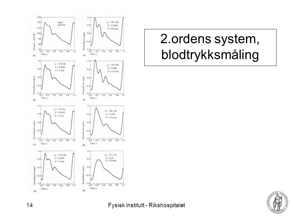 2.ordens system, blodtrykksmåling