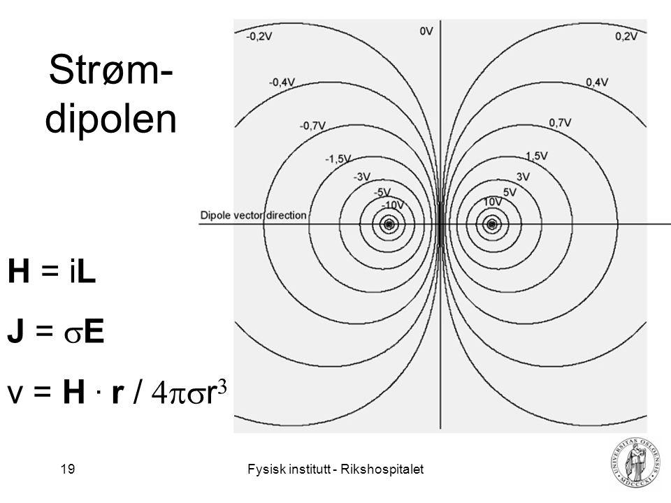 Strøm-dipolen H = iL J = sE v = H . r / 4psr3