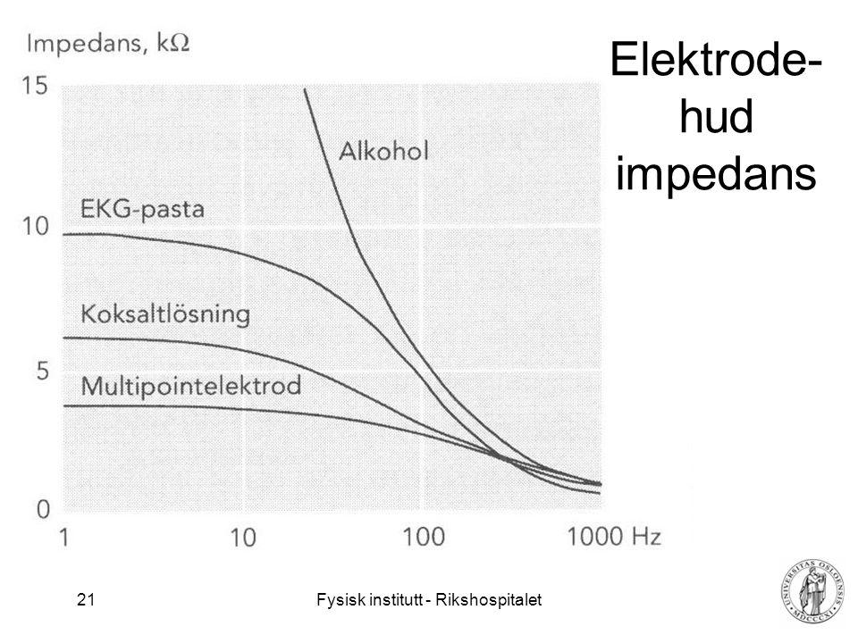 Elektrode-hud impedans