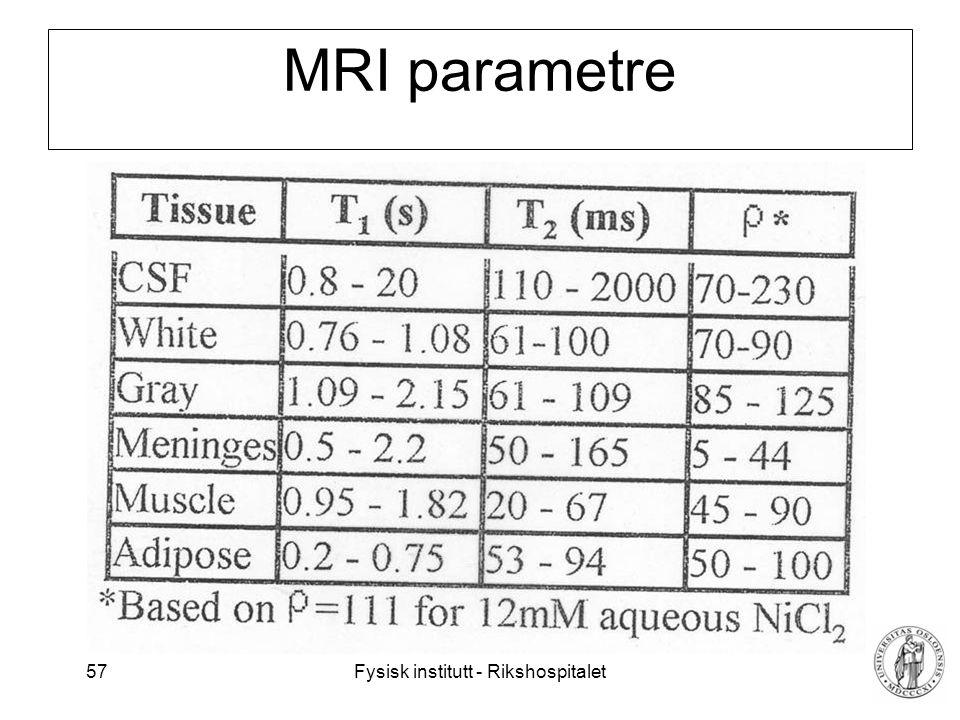 MRI parametre