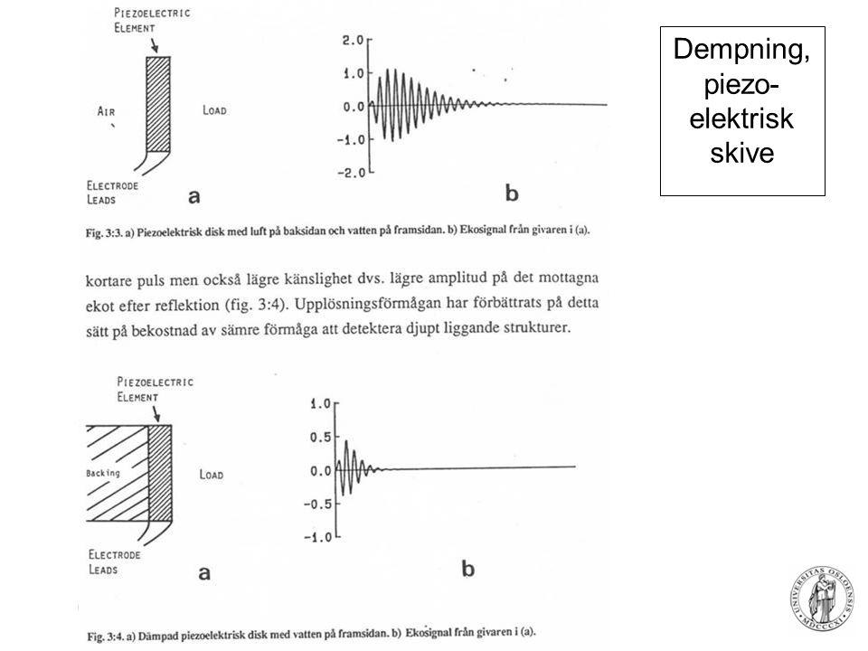 Dempning, piezo-elektrisk skive