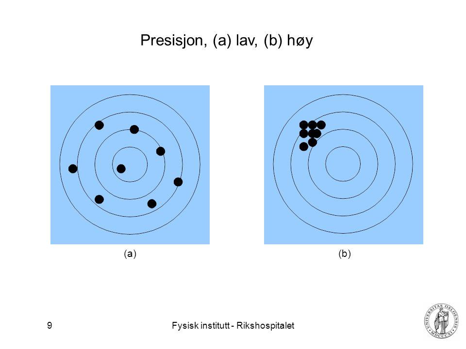 Presisjon, (a) lav, (b) høy
