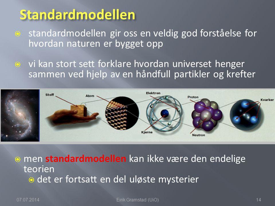 Standardmodellen standardmodellen gir oss en veldig god forståelse for hvordan naturen er bygget opp.