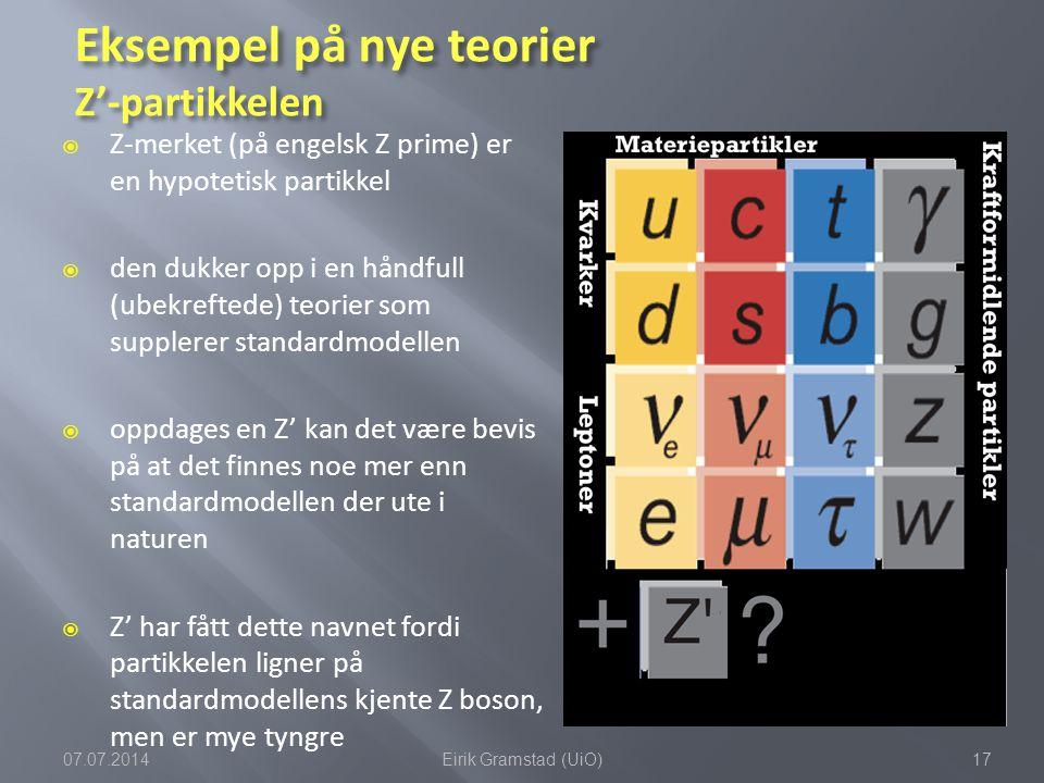 Eksempel på nye teorier Z'-partikkelen