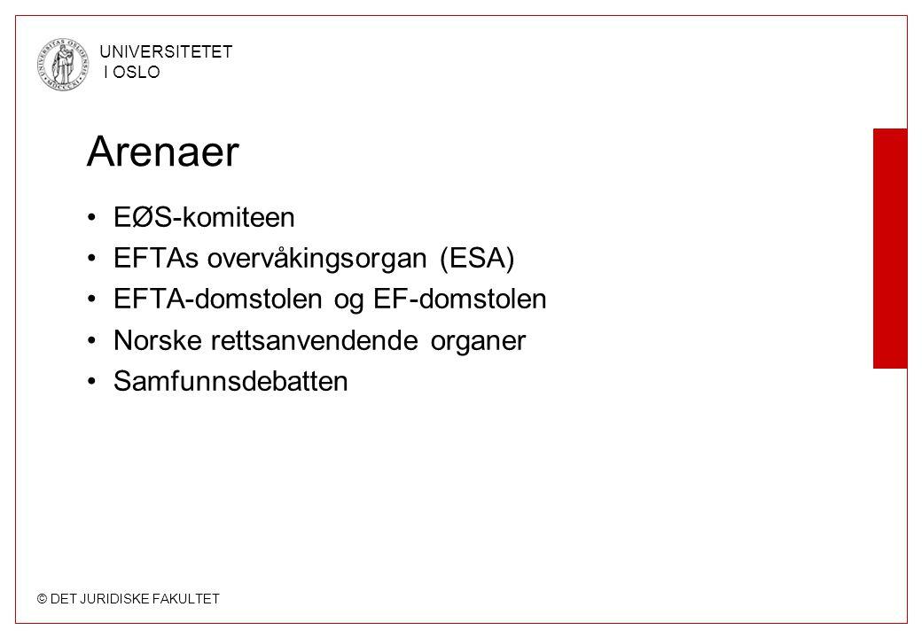 Arenaer EØS-komiteen EFTAs overvåkingsorgan (ESA)