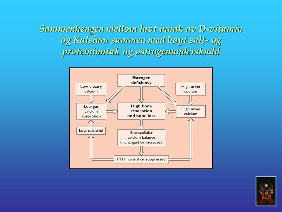 Sammenhengen mellom lavt innak av D-vitamin og Kalsium sammen med høyt salt- og proteininntak og østrogenunderskudd