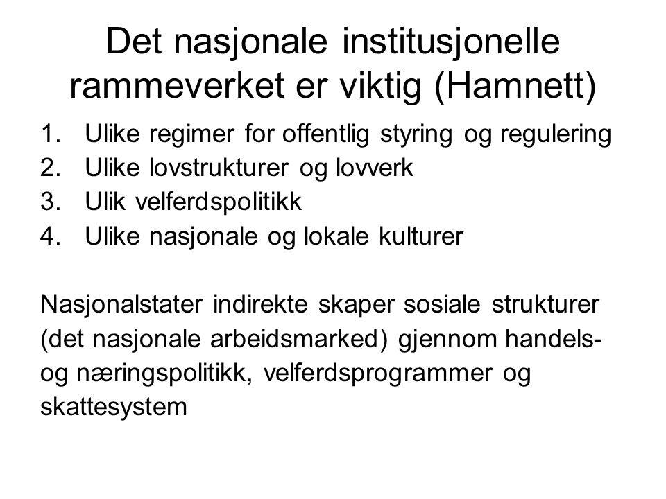 Det nasjonale institusjonelle rammeverket er viktig (Hamnett)