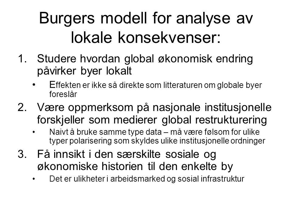 Burgers modell for analyse av lokale konsekvenser: