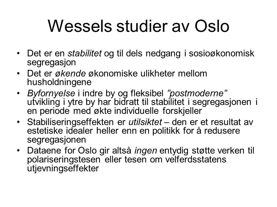 Wessels studier av Oslo