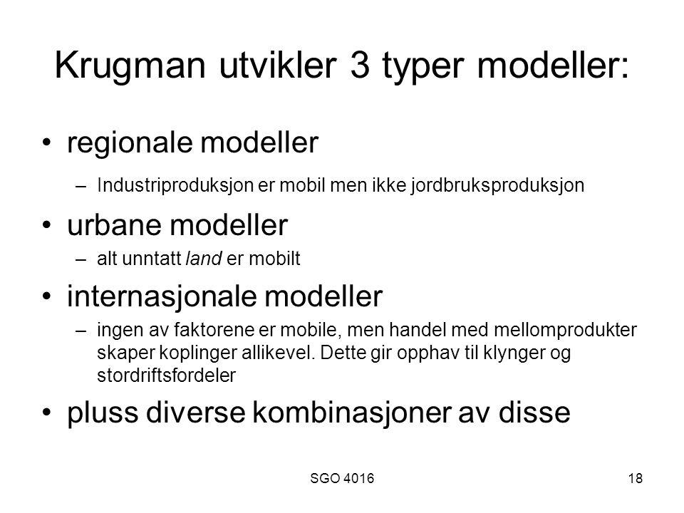 Krugman utvikler 3 typer modeller: