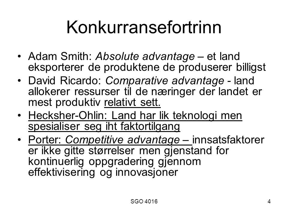 Konkurransefortrinn Adam Smith: Absolute advantage – et land eksporterer de produktene de produserer billigst.