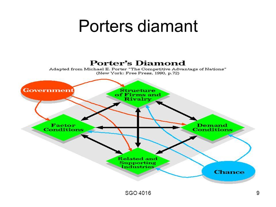 Porters diamant SGO 4016