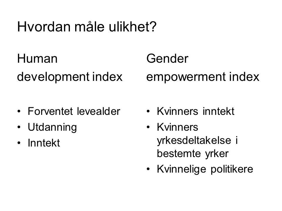 Hvordan måle ulikhet Human development index Gender empowerment index